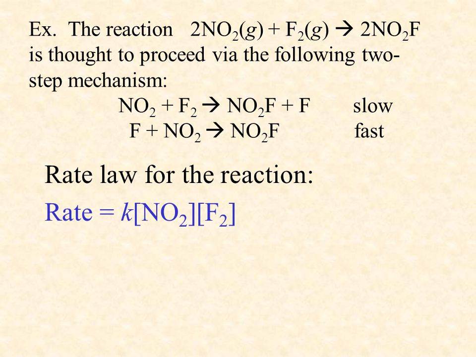 Rate law for the reaction: Rate = k[NO2][F2]